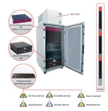 Canovate Micro Data Center